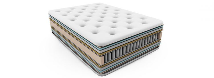 what is a pocket spring mattress